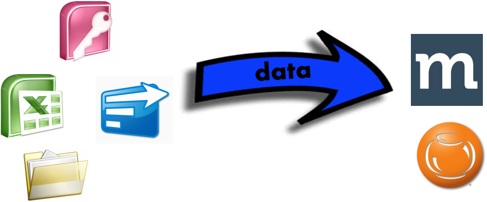 Method CRM and Fishbowl Data Import