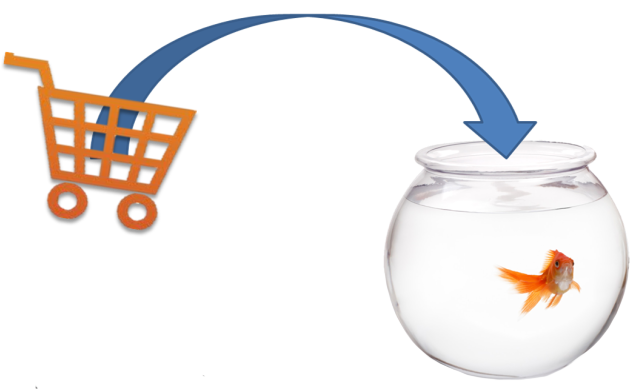 fishbowl-inventory-shopping-cart