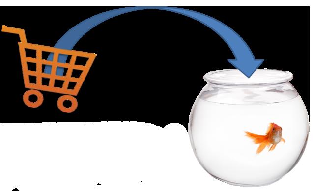 fishbowl-inventory-shopping-cart